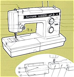 Pin By Faye Hensen On Sewing Mchines Sewing Machine Manuals Sewing Machine Sewing Machine Instructions