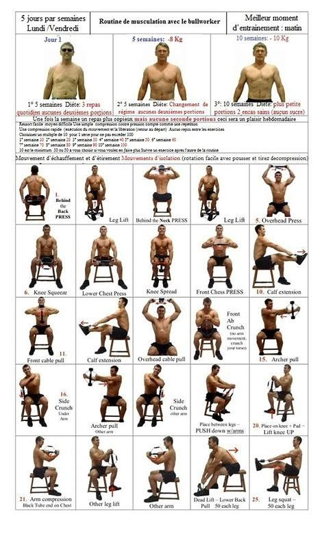 Image result for Original Bullworker Manual pdf | Exercise