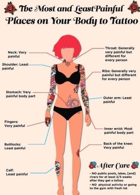Henna Tattoos, Henna Tattoo Muster, Irezumi Tattoos, Line Tattoos, Foot Tattoos, Body Art Tattoos, Tatoos, Male Arm Tattoos, Buddha Tattoos