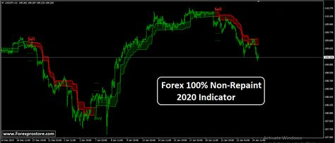 Hello Dear Traders This Is Our Best Forex Trading Indicator 100