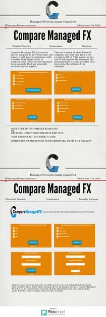 9 Reliable Sources To Learn About Forex Managed Accounts