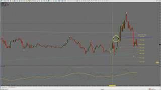 Tutorial Fso Harmonic Scanner Pro Forex Indicator For Mt4