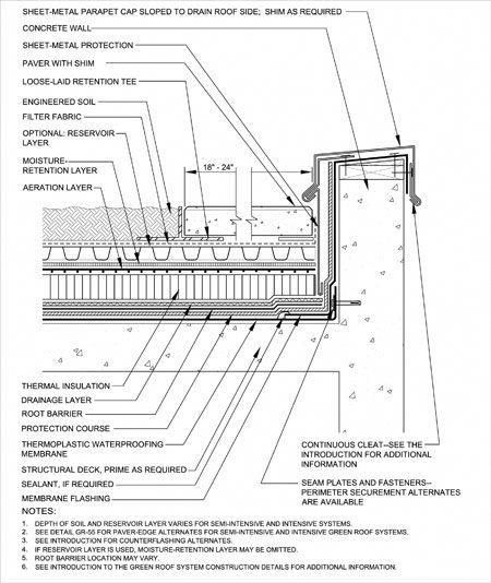 Green Roofs And Great Savings Roof Architecture Roof Detail Green Roof
