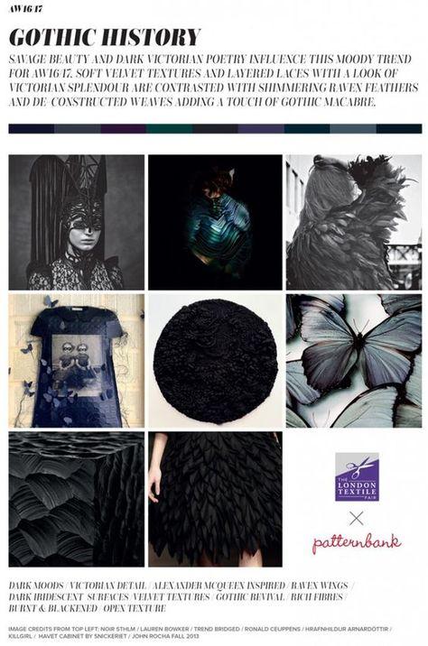 London_textile_trend_forum_Autumn_Winter_2016_2017_patternbank ♦F