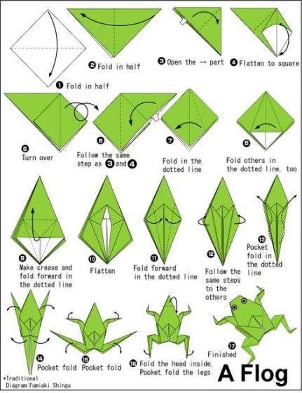 Easy Origami Turtle Instructions Image Gallery - Photonesta ...   560x431