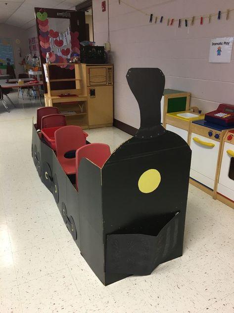 Option for theme/environment decor Train Theme Classroom, Trains Preschool, Polar Express Theme, Train Crafts, Transportation Unit, Role Play Areas, Trains Birthday Party, Dramatic Play Centers, Christmas Train