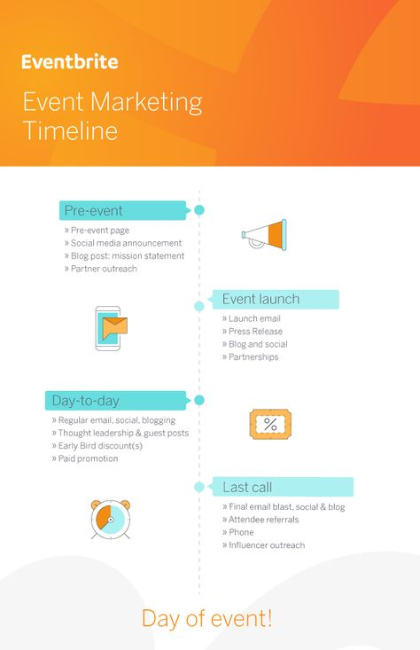 event marketing strategy timeline template and tactics corporate