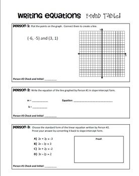Linear Equations Round Table Activity Teaching Math Algebra