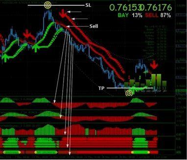 Download Franken Ma Free Forex Mt4 Indicator Forexsignalsdudes