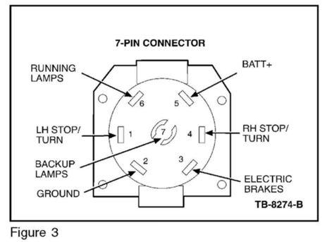 pinterest Пинтерест  ford trailer wiring diagram 6 #10