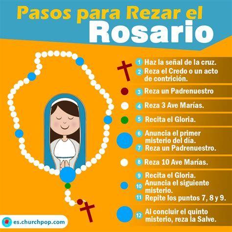 Mis Cosas De Carlos Alberto Santostefano Historia Del En 2020 Oraciones Rosarios Misterios Del Rosario