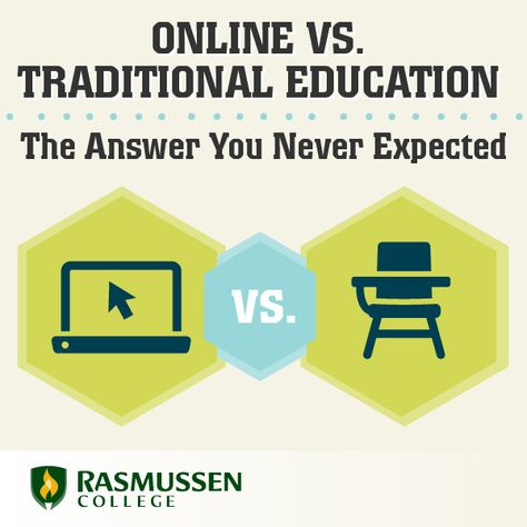 Online vs. Traditional Education: The Answer You Never Expected - blog article #onlineeducation #onlinelearning #college