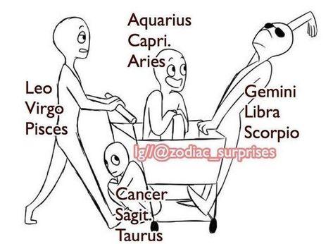 Zodiac Sign Traits, Zodiac Signs Astrology, Zodiac Star Signs, Zodiac Horoscope, My Zodiac Sign, Zodiac Funny, Zodiac Memes, Zodiac Facts, Signo Virgo