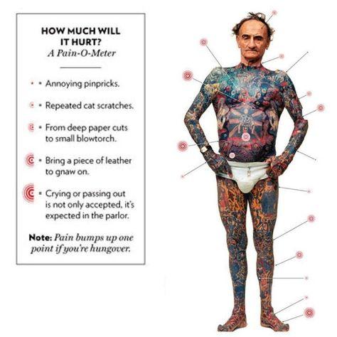 10 tips bij het nemen van een tattoo (1)