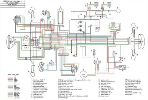 Puch Wiring Moped Wiki Moped Army In 2020 Kill Switch Electrical Wiring Diagram Puch