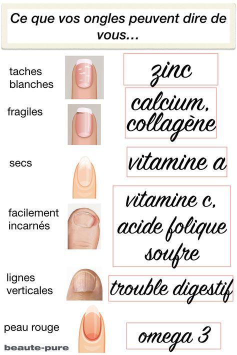 Ce que vos ongles peuvent dire de vous, et de vos carences alimentaires via @beaute-pure