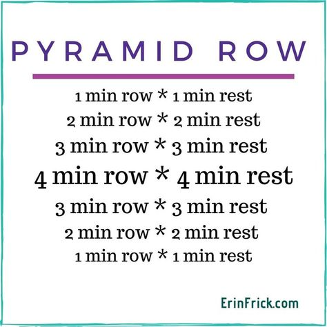 6 Cardio Workouts Under 30 minutes — ERIN FRICK Fitness & Life Coach - Cardio workout for people who love to use the rowing machine! Challenge yourself to stay at the sa - Rower Workout, Gym Workouts, At Home Workouts, Workout Plans, Planet Fitness Workout Plan, Fitness Life, Senior Fitness, Yoga Fitness, Rowing Machines
