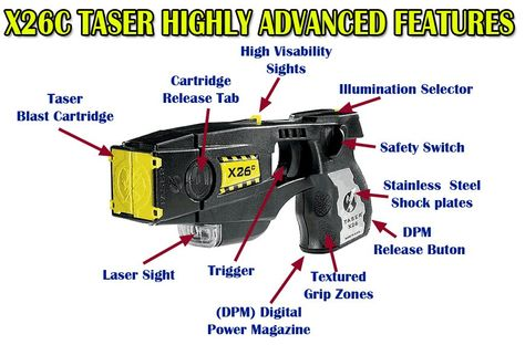 TASER X2 DEFENDER / The TASER X2 Defender Package Includes: •1 TASER X2  Defender with choice of Black or Yellow •4 Smart 15' Cartridges •1 Train…