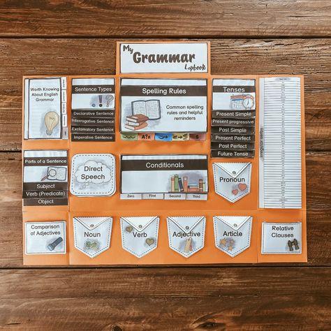 My English Grammar Lapbook - Die wichtigste ENGLISCHE GRAMMATIK! – Unterrichtsmaterial im Fach Englisch