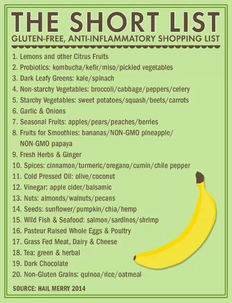 1000+ ideas about Diet Grocery Lists on Pinterest | Ketogenic Diet, Mediterranean Diet Shopping ...