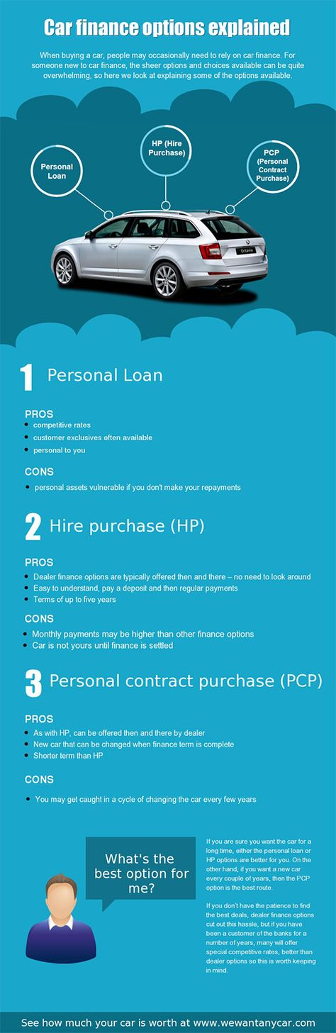 Bad Credit? Understand Two Top Car Buying Options Helpful Car - vehicle service contract