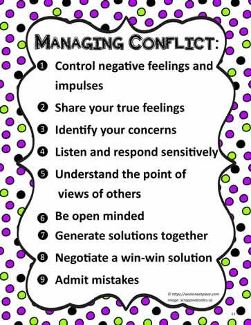 70 Conflict Resolution For Kids Ideas In 2021 Conflict Resolution Conflict Management Social Skills