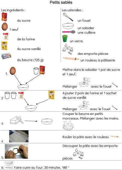 Connu Ecrire une recette en CP | p'tits cuistots | Pinterest | Cp  HQ84