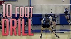 Pin By Robbin L Key On Volleyball With Images Coaching Volleyball Volleyball Workouts Volleyball Training