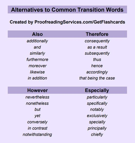 Alternatives to Common Transition Words