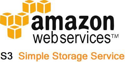 Apa Fungsi Amazon S3 Simple Storage Service Teknologi Teknik Komputer Aplikasi Web