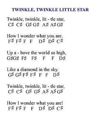 Twinkle Twinkle Little Star Piano Letters : twinkle, little, piano, letters, Piano, Letters, Songs, Ideas, Songs,, Music