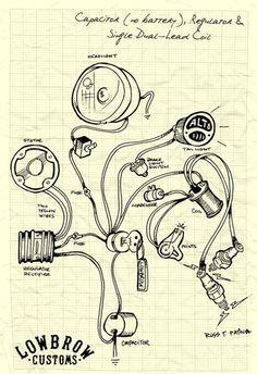 pinterest Пинтерест  triumph bobber wiring diagram #10
