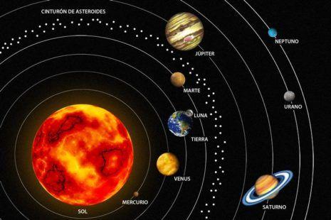 Imagenes Del Sistema Solar Planetas Maquetas Dibujos Informacion Imagenes Del Sistema Solar Sistema Solar Planetas