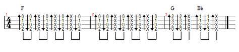 List of ingrid michaelson ukulele giving up ideas and ingrid