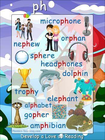 Words With Ph Free Printable Phonics Poster Phonics Posters English Phonics Phonics Lessons