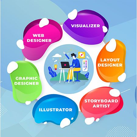 Pin On Ui Ux Design Course In Pune