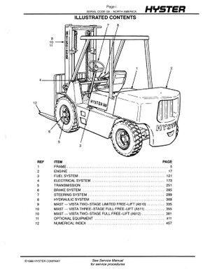 Hyster Challenger G005 H70xl H80xl H90xl H100xl H110xl H90xls Forklift Service Manual Download Forklift Repair Repair Manuals