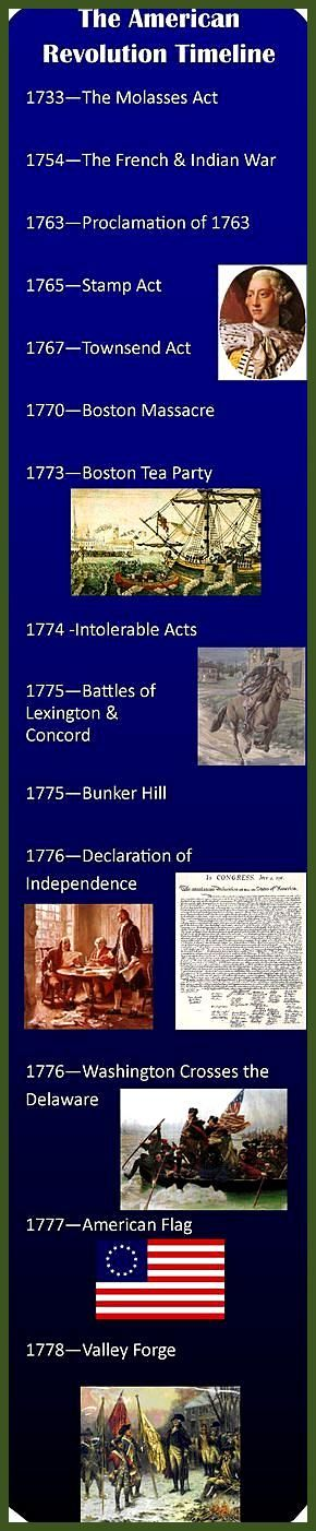 Terrific website where students can learn facts get ideas for activities and take interactive quizzes on the American Revolution Terrific website where students can learn facts get ideas for activities and take interactive quizzes on the American Revolution The Effective Pictures We Offer You About history facts random A quality picture can tell you many things  #activities #american #egyptianhistoryfacts #facts #historyfactssocialstudies #ideas #interactive #learn #quizzes #revolution #students