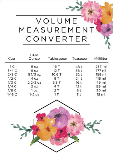 erica obrien cake design blog measurement converter