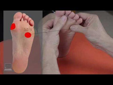 a jobb láb ízületi kezelése)