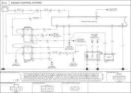 Resultado De Imagen Para Kia Rio Ecu Wiring Diagram Kia Sportage Sportage Kia