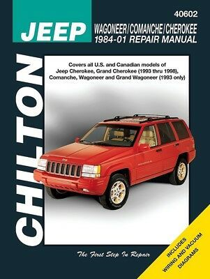 Advertisement Ebay Repair Manual Base Chilton 40602 In 2020 Repair Manuals Chilton Repair Manual Jeep Wagoneer
