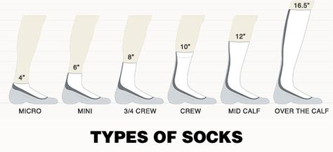 Sock Heights Explained – Here's a Visual Guide to Types of socks based on  their length! #Socks, #Infographic   Fashion Style & Tips: Infographics ... - Sock Heights Explained – Here's A Visual Guide To Types Of Socks