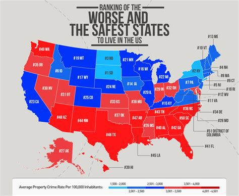 Where are safest and cheapest place to live from usa
