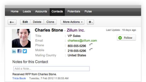 Zoho Crm Popular With Smb S And Crm Reviewers Offers Sales