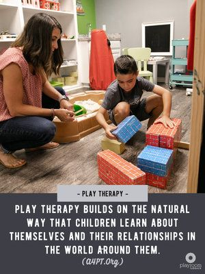 Play Therapy Poster Gallery Play Therapy Therapy Kids Learning