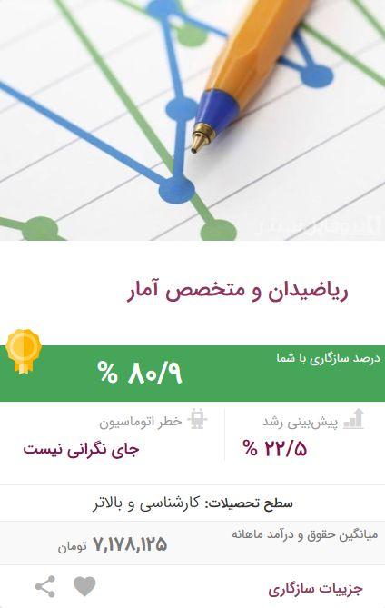 برنامه آموزش طراحی با مداد