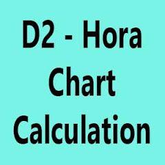 Hora Chart Vedic Astrology