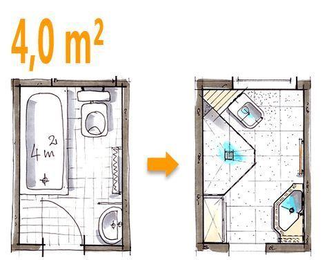 Badplanung Beispiel 4 qm Spezielle Duschlösung im ehemaligen - badezimmer beispiele 10 qm