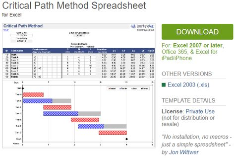 Awesome \ FREE  - amortization spreadsheet